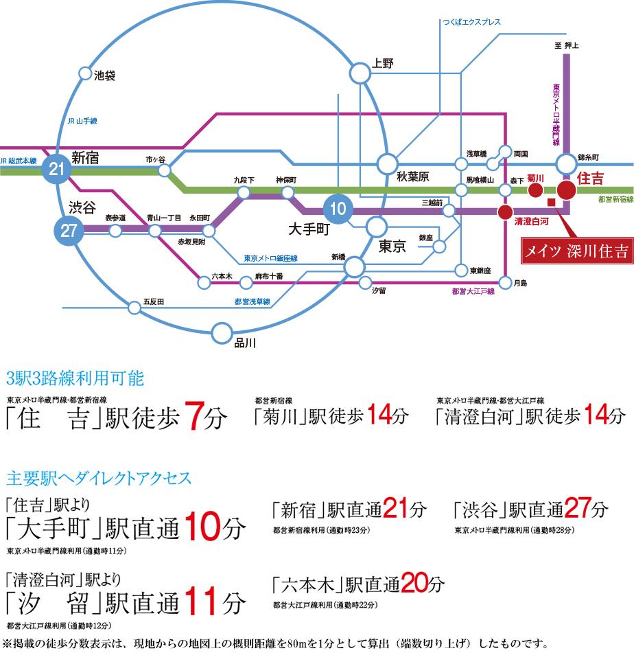 メイツ 深川住吉:交通図
