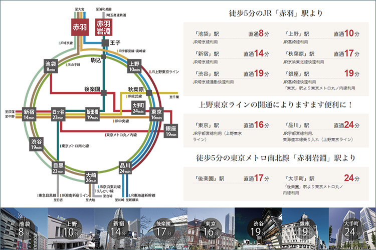 赤羽駅・赤羽岩淵駅徒歩5分。2駅8路線利用可で都心へダイレクトアクセス。