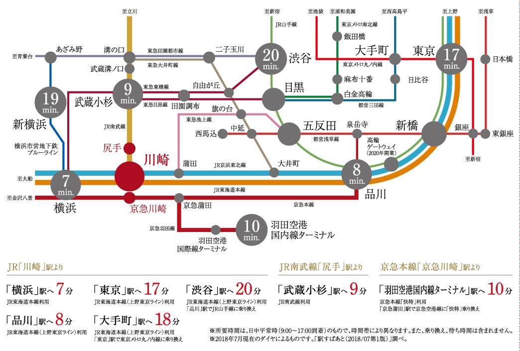 エステムプラザ川崎ウエストレジデンス:交通図