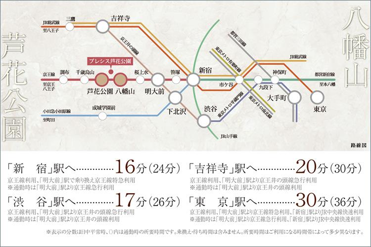 徒歩8分の「芦花公園」駅と、快速停車の「八幡山」駅を使い分け。