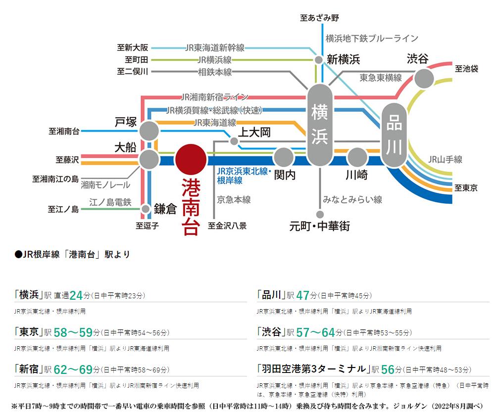 アドグランデ横浜港南台:交通図