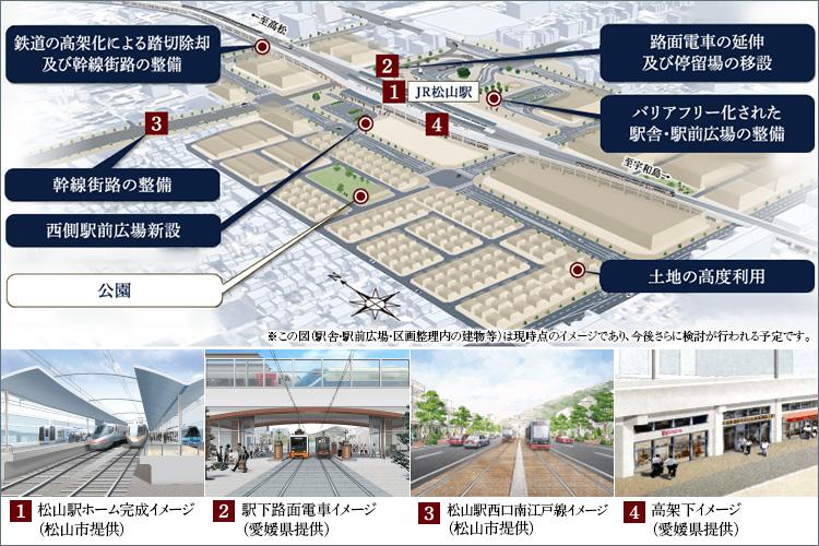 【松山の陸の玄関口にふさわしい広域交流拠点として、新たな街へと変わる。】