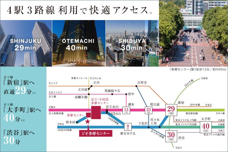 特急停車駅の京王線・小田急線「多摩センター」駅をはじめ、4駅3路線利用で都心へダイレクトアクセスニュータウンとしては日本最大規模を誇る多摩ニュータウン。構想当初より目指してきたのは、「都市と自然の結婚」をコンセプトとする理想の田園都市。そんな多摩ニュータウン構想の「都市センター」と位置付けられて開発されたのが、「多摩センター」です。交通の要所であるとともに、さまざまな施設が整備され都市機能が集まった、ニュータウンにおける中心地「多摩センター」。さまざまな開発がなされ、現在は4駅3路線が利用できるようになり、ニュータウンのターミナルステーションとしても発展し、「新宿」駅直通29分、「大手町」駅40分と通勤にも便利な立地です。この「多摩センター」駅と「ジオ多摩センター」と駅とはペデストリアンデッキでつながり、車の通る道路を横断することなく歩くことができ、安全で快適です。