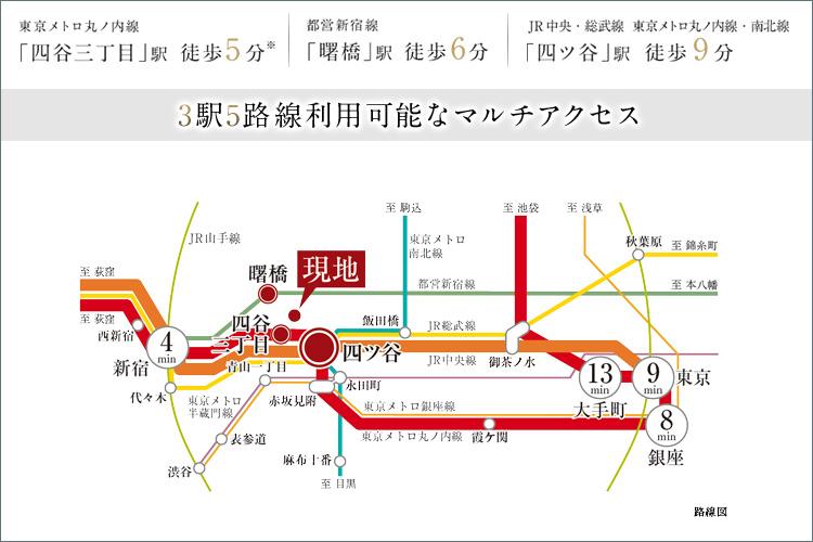 3駅5路線利用可能なマルチアクセス