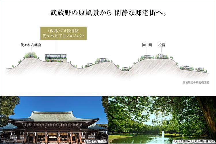 武蔵野の原風景から閑静な邸宅街へ。