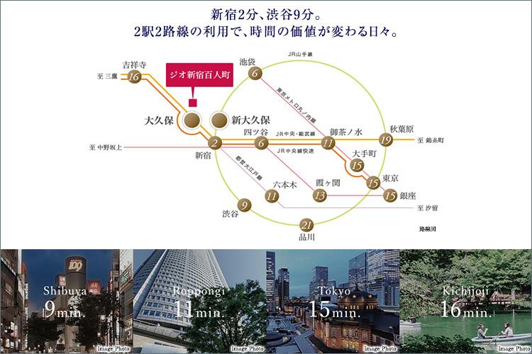 JR中央・総武線「大久保」駅・JR山手線「新大久保」駅より