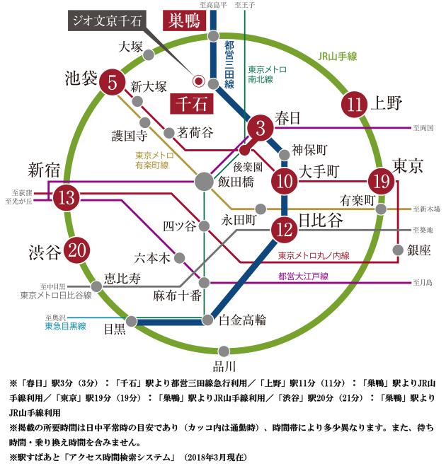 ジオ文京千石:交通図