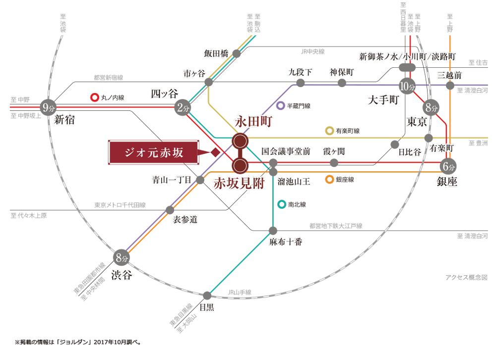 ジオ元赤坂:交通図