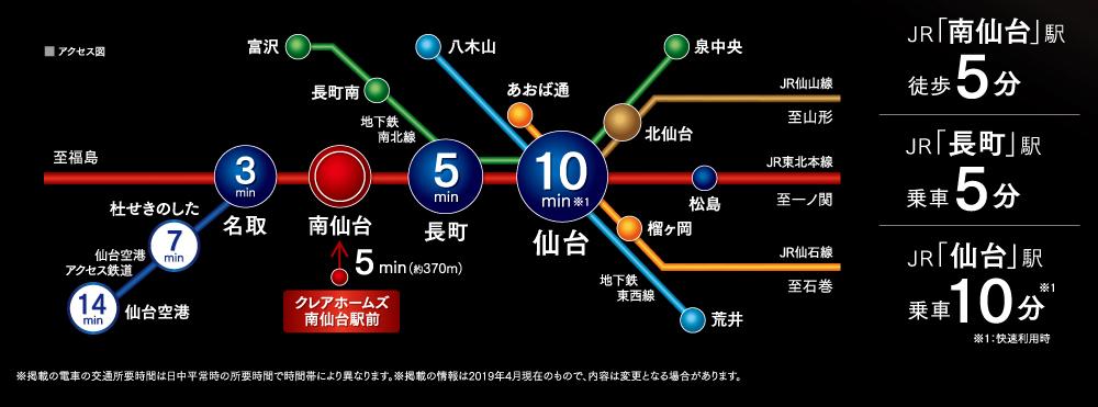 クレアホームズ南仙台駅前:交通図