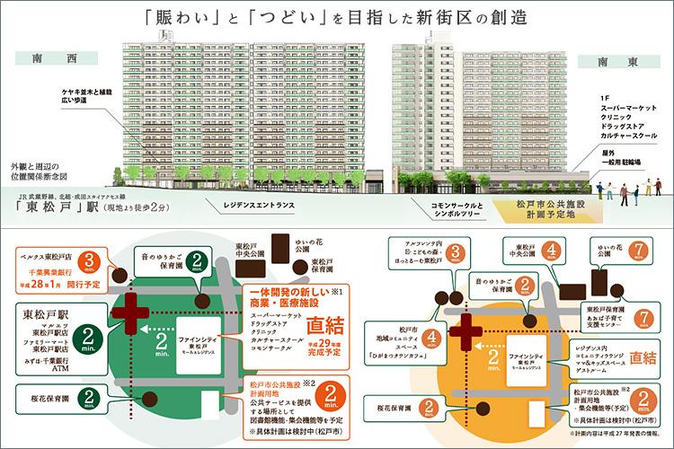 松戸市が目指す「活気あふれる集いのまち」というまちづくり基本方針を受け継いだ新街区。