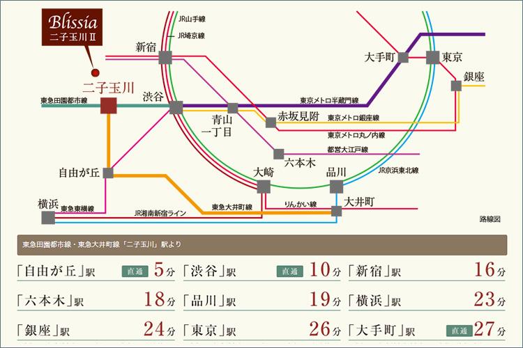 東急田園都市線・東急大井町線「二子玉川」駅より