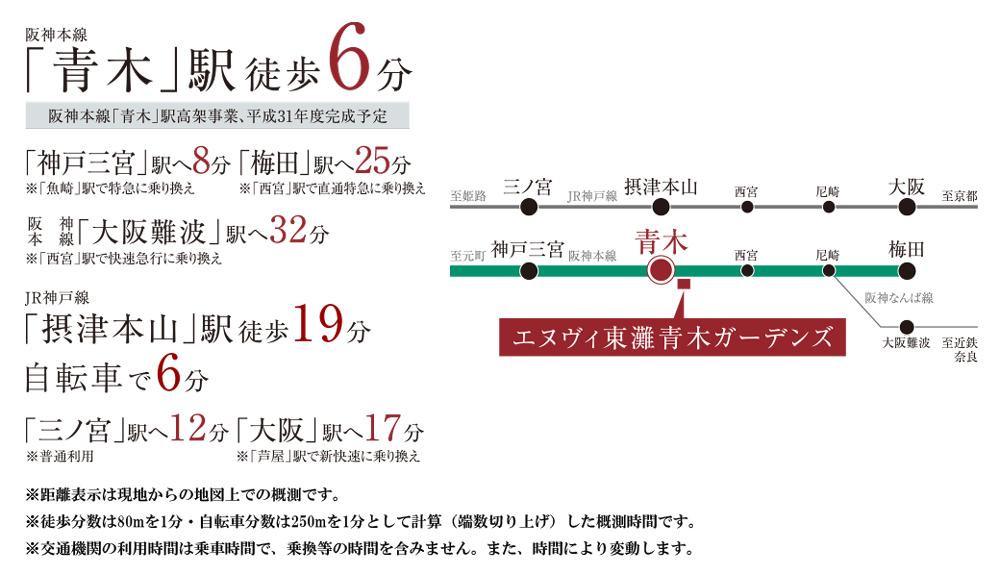 エヌヴィ東灘青木ガーデンズ:交通図