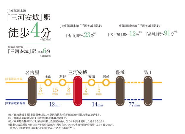 リフローレ三河安城:交通図