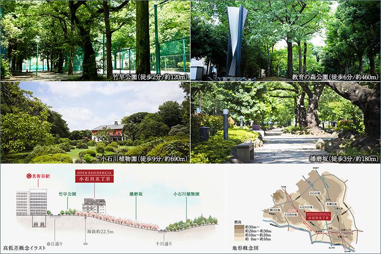 ■文京の中でも、誉れ高き地