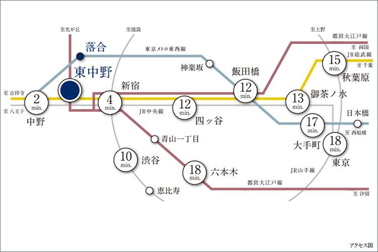 徒歩6分のJR中央・総武線「東中野」駅から新宿へ直通4分。