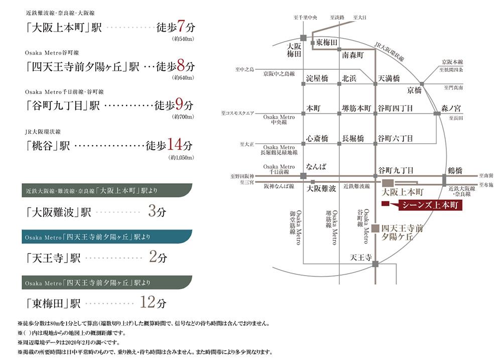 シーンズ上本町:交通図