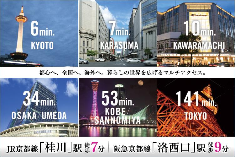 JRと阪急の2駅を使いこなす、ダイレクトアクセス。