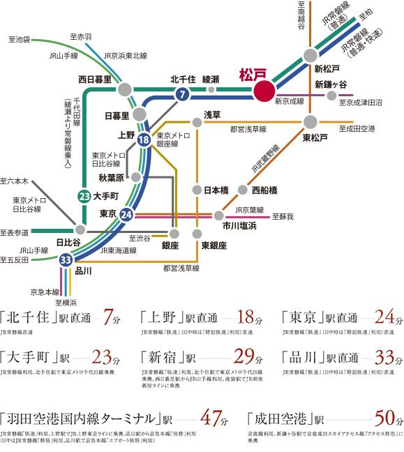 メルディア松戸:交通図