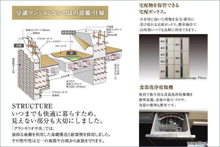 【1】耐震性・遮音性に配慮した耐震壁