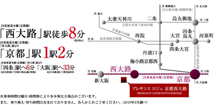 プレサンス ロジェ 京都西大路:交通図