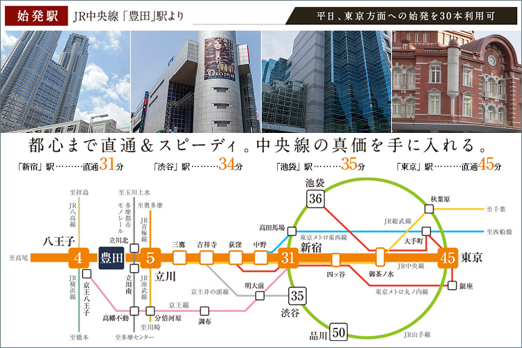 ■徒歩2分のJR中央線「豊田」駅は始発駅。