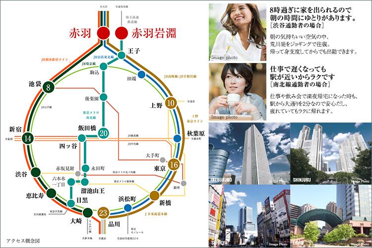 2駅7路線、都心3方向へダイレクトアクセス。オンもオフも、東京中を自在に使いこなす。