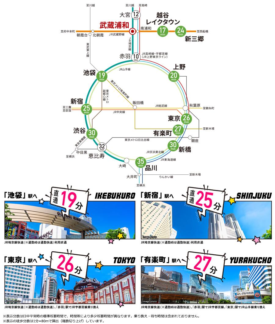 武蔵浦和ラブスマプロジェクト:交通図