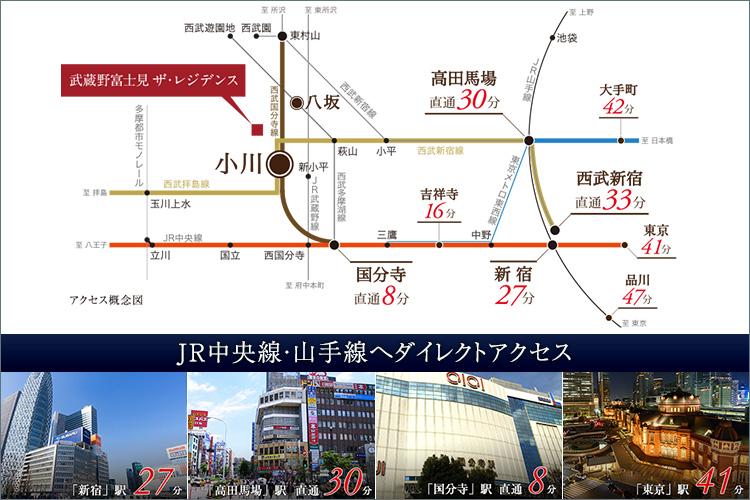 本プロジェクトから「小川」駅へ徒歩9分。西武拝島線と国分寺線の2路線が利用でき、「高田馬場」駅と「国分寺」駅にダイレクトにアクセスできます。「高田馬場」駅からはJR山手線のホームへ、「国分寺」駅ではJR中央線ホームへ同じ駅舎内で移動が可能。都心の主要駅へスムーズに向かうことができます。また、西武多摩湖線「八坂」駅は徒歩8分。「西武ゆうえんち」へのアクセスも軽快です。