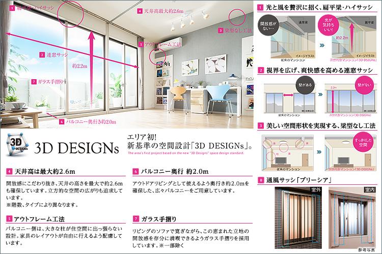 ■「もっと広く」「もっと開放的に」「もっと美しく」。開放的な立地のメリットを最大限に享受するための新基準空間設計