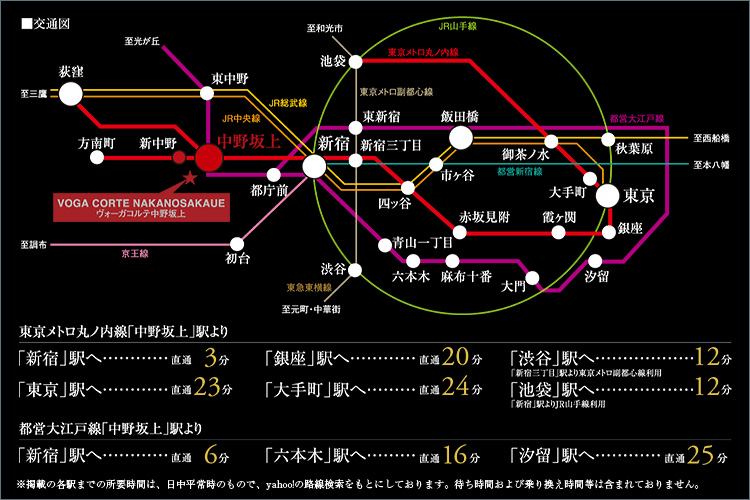 2路線で「新宿」へ直通。都内自由自在。