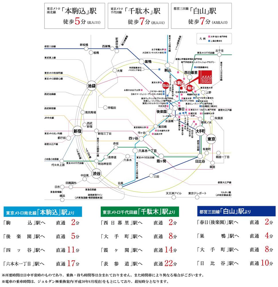 AXAS文京千駄木【最終期】:交通図