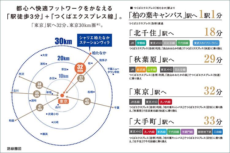 ■都心を手中にするTX線のアクセス&乗換ネットワーク。