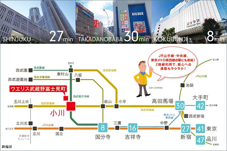 JR山手線とJR中央線、東京メトロ東西線の駅にも直結!