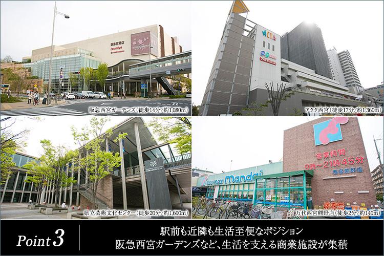 商業施設が揃い、豊かな日常生活を支える。