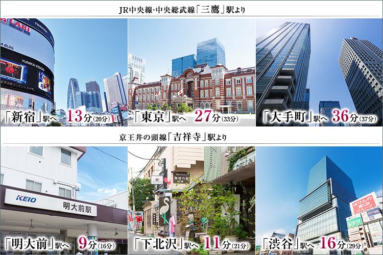 中央線特別快速の停車駅にして、中央総武線・東西線の始発駅「三鷹」。