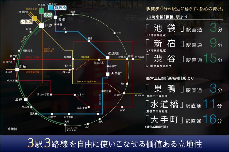 【3駅3路線利用可能な立地】