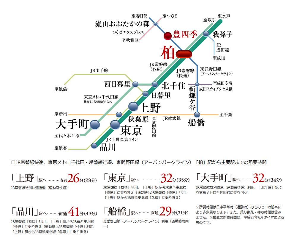 コトハウス柏:交通図