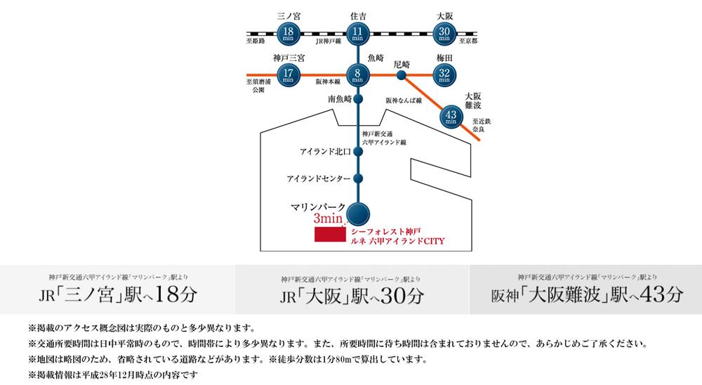 シーフォレスト神戸 ルネ 六甲アイランドCITY:交通図