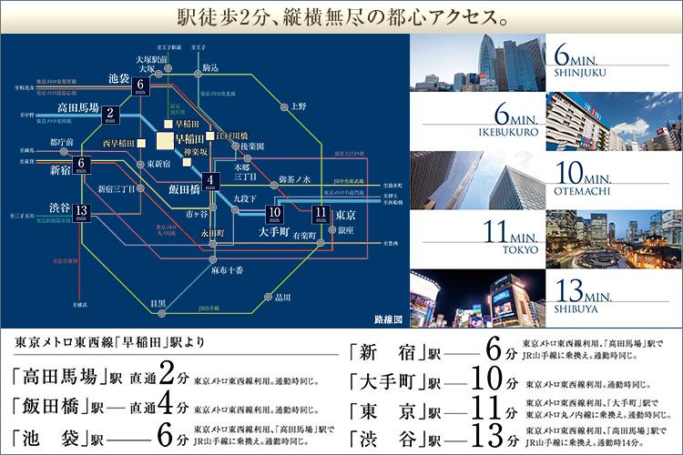 ■東京メトロ東西線「早稲田」駅徒歩2分、5駅5路線利用可能なアクセス。