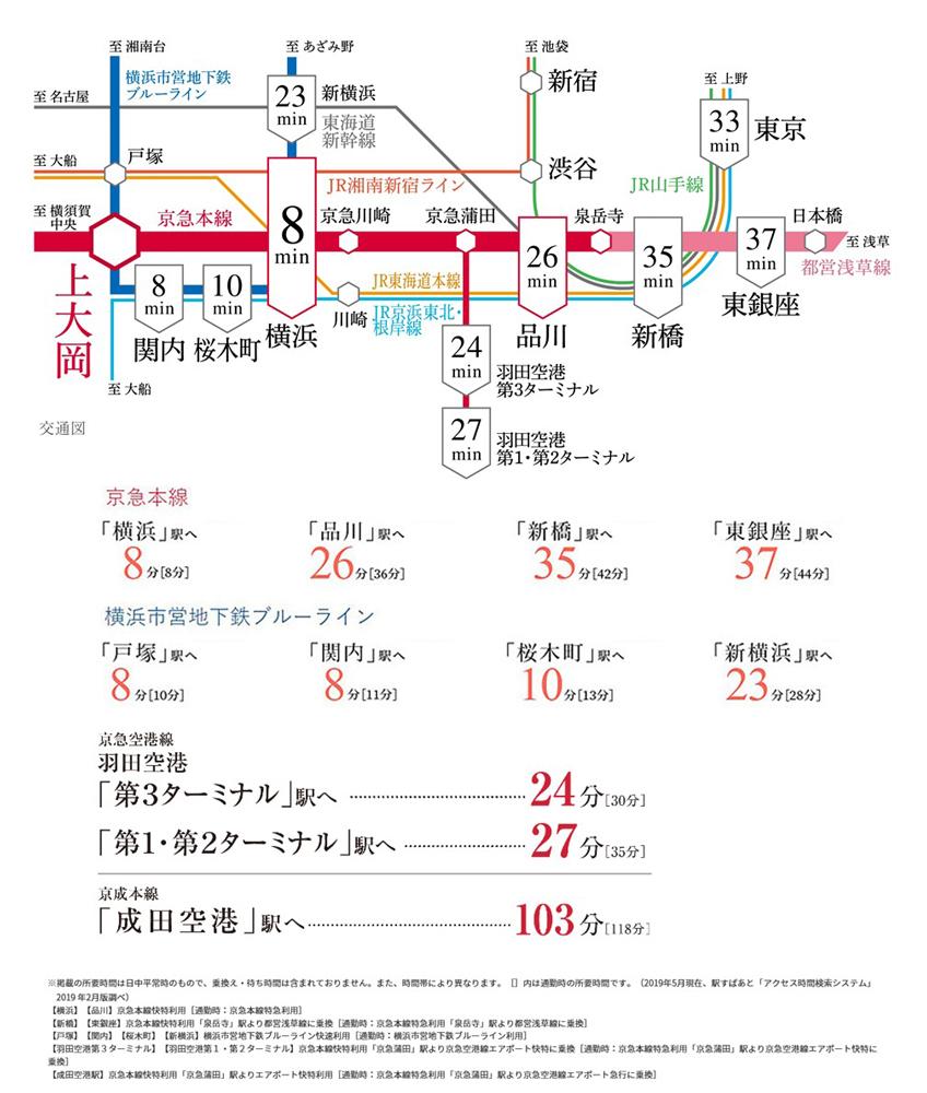 プライムパークス上大岡 ザ・レジデンス:交通図