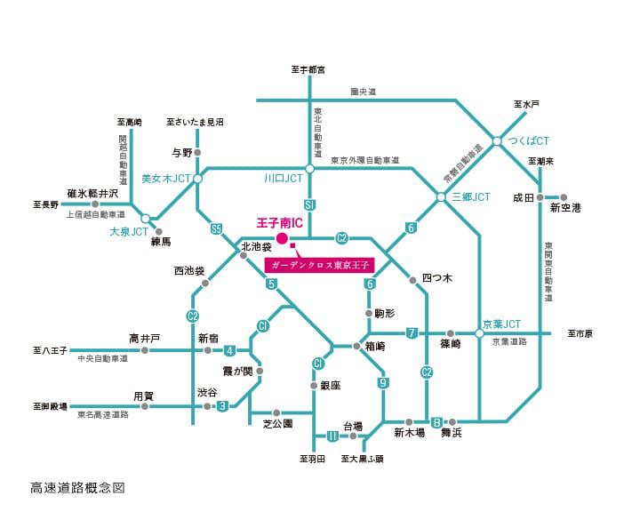 ガーデンクロス東京王子:交通図
