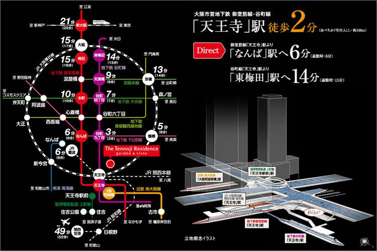 ターミナル駅近接、4駅7線利用可能。