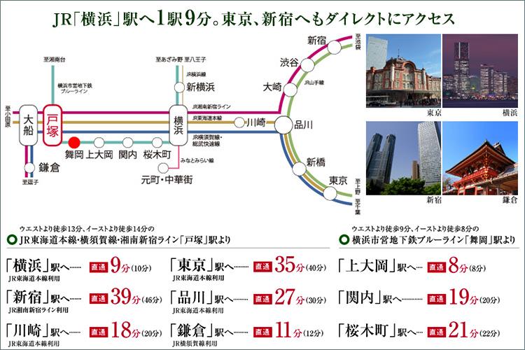 ■ JR「横浜」駅へ1駅9分。東京、新宿へもダイレクトアクセス。