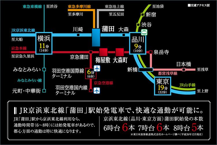 ■JR・京急・東急の3駅4路線利用可能。首都圏を自在に駆けるダイナミックアクセスJR・京急・東急の3駅4路線利用で、「品川」駅へ直通9分、「東京」駅へ直通19分。直通4分の「川崎」駅や、徒歩12分の京浜急行電鉄本線「梅屋敷」駅利用で「横浜」駅へも乗り換え無しのダイレクトアクセス。首都圏の主要駅を自在に行き来できる、ダイナミックなライフスタイルを可能にします。