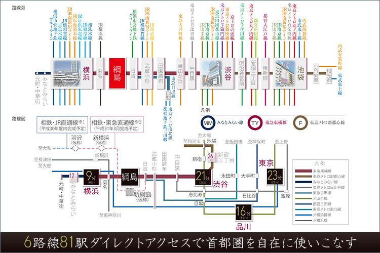 ■ みなとみらい線・副都心線へ直結の東急東横線利用