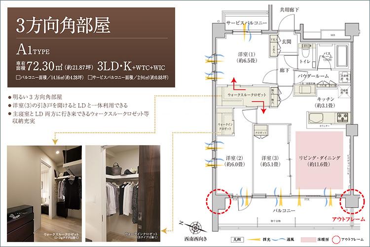 ■建物内モデルルーム公開中!!