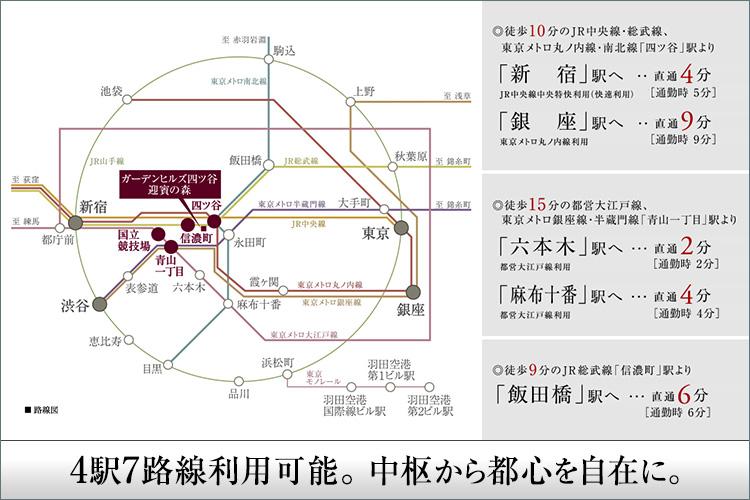 メインとなる路線は徒歩10分のJR中央線・総武線「四ツ谷」駅。
