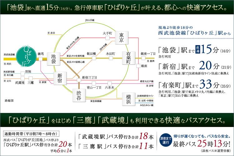 【急行停車駅「ひばりヶ丘」が叶える、都心への快適アクセス】