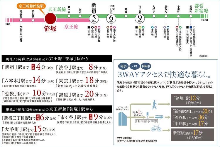 ■「京王線」「京王新線」を使いこなし、都内各所へスムーズにアクセス