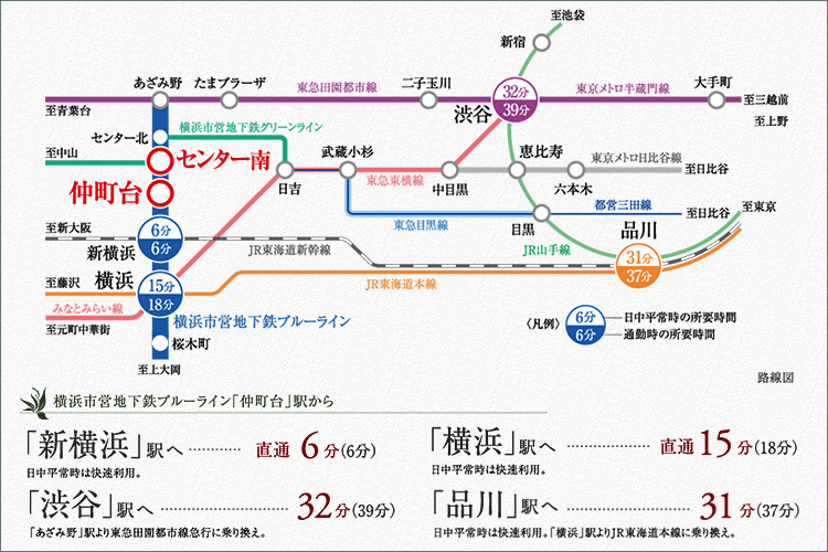 ■東京・横浜の2大都心を掌中する機能的ポジション。